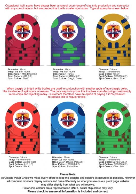 split_spots.thumb.jpg.612c6418d4172b18e5653782741de65e.jpg