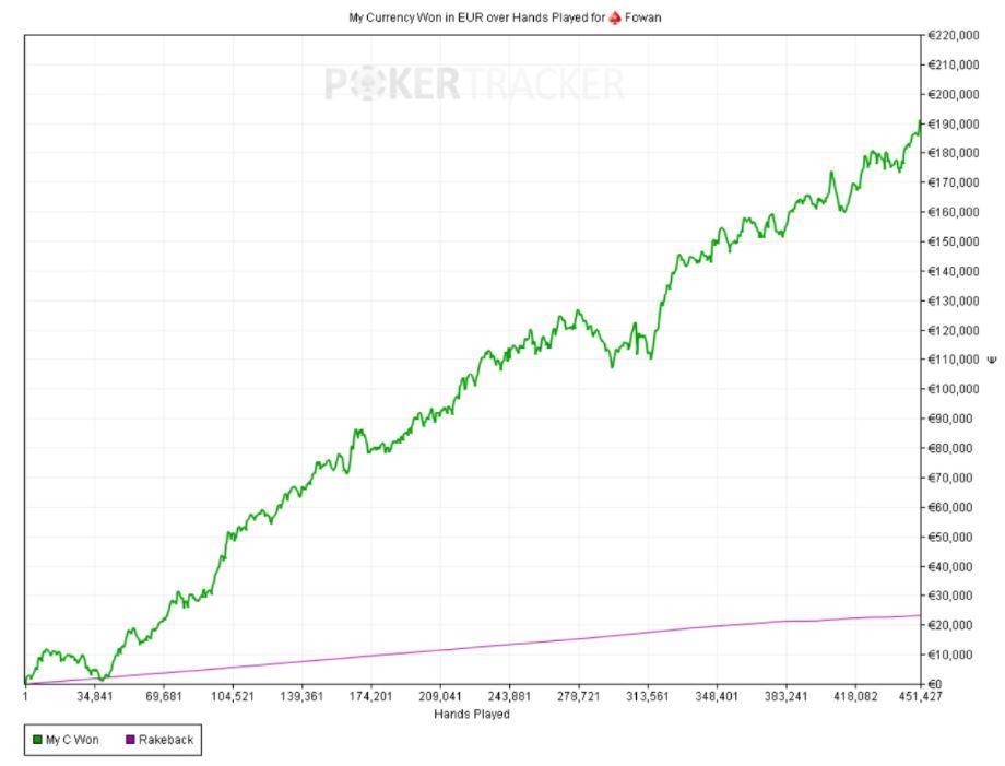 graph_fowan.JPG.83ff67e7fdd5195f0c98977711a90826.JPG