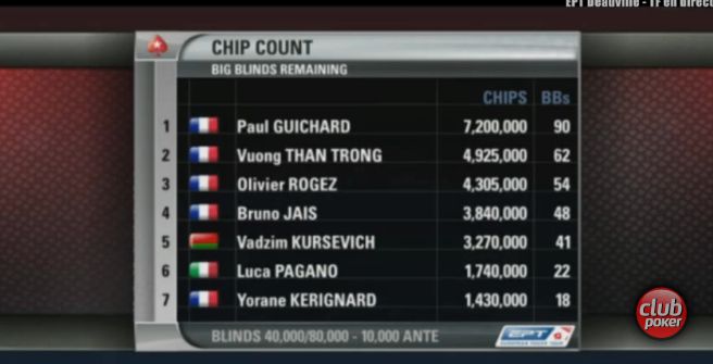 chip-count-62359.png