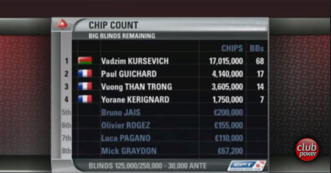 chipcount12-47160.png