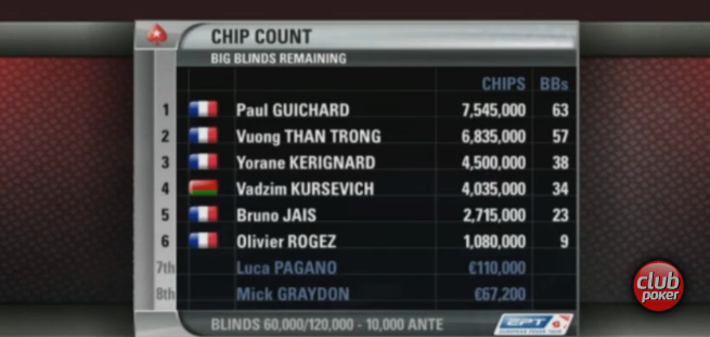 chipcount4-359282.png