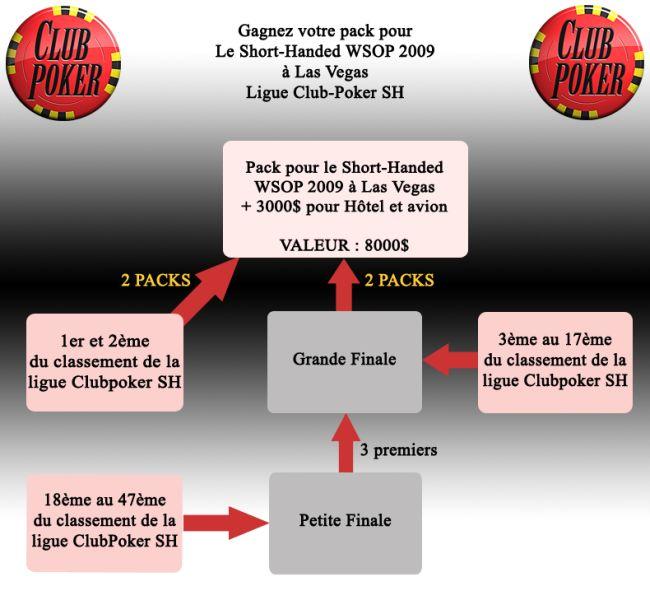 LigueclubpokerSH.jpg