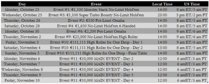Streaming WSOP Europe