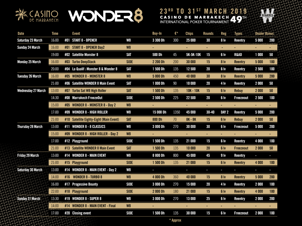 Wonder8 Marrakech programme